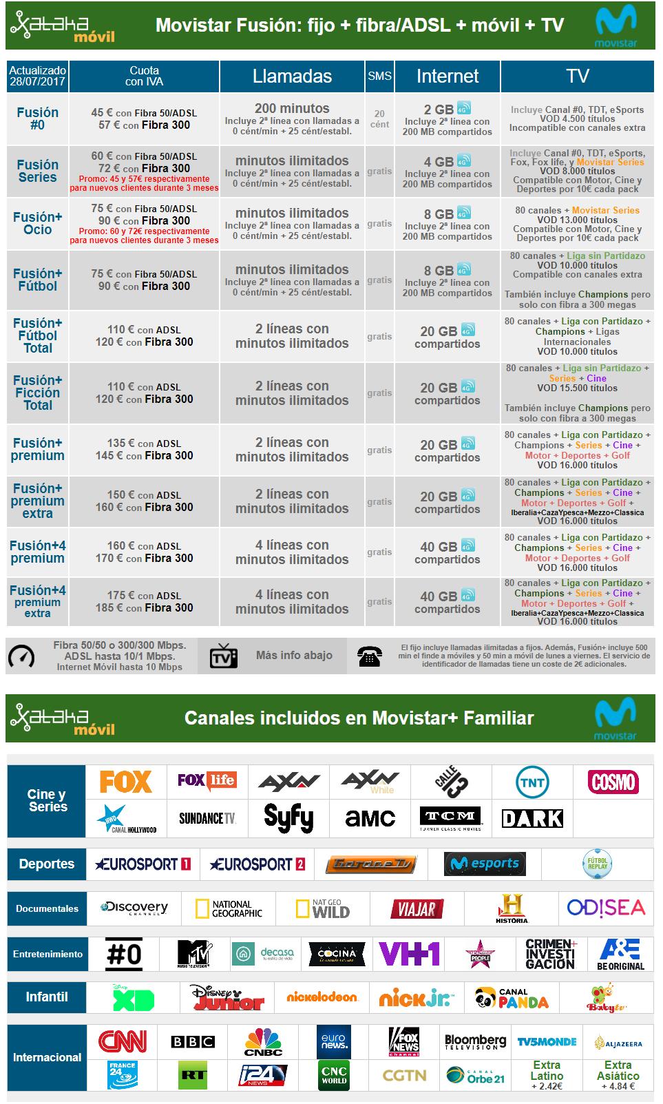 Nuevas Tarifas Movistar Fusion Agosto 2017